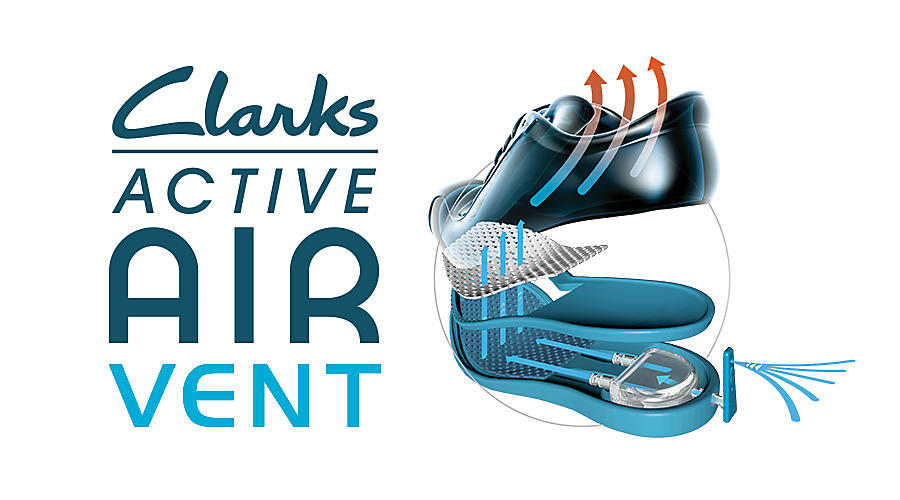 clarks active air vent instructions